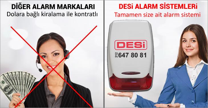 Desi iş yeri alarm sistemi